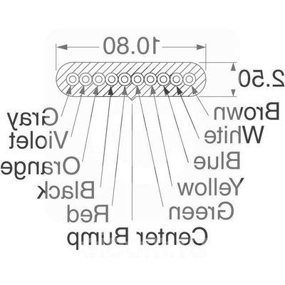 GLF-120-010-020
